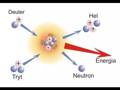 reakcja fuzyjna, silnik fuzyjny