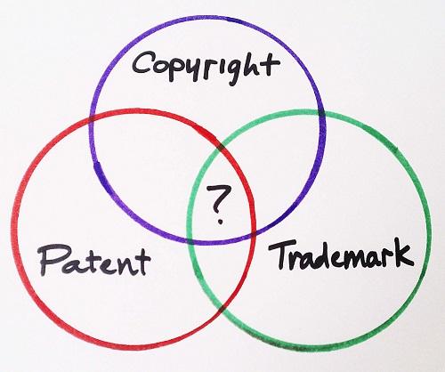 zglaszanie pomyslu do ochrony jako patent znak towarowy przemysłowy uzytkowy