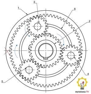 Praca przekładni planetarnej przy unieruchomionym kole centralnym o uzębieniu wewnętrznym (1)