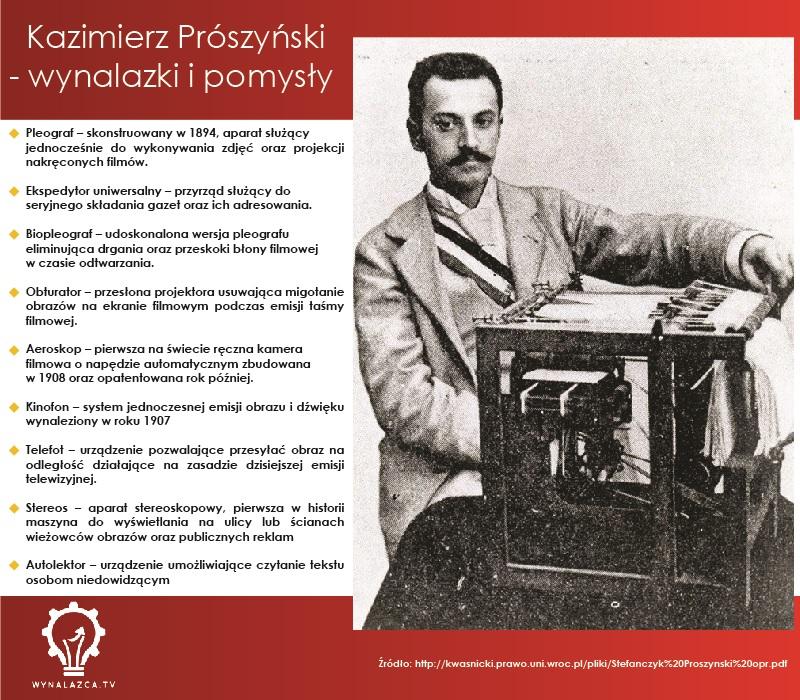 Wynalazca Kazimierz Proszynski