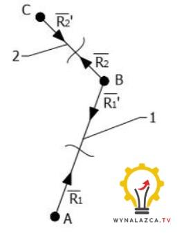 ustroj jednowymiarowy mechanika