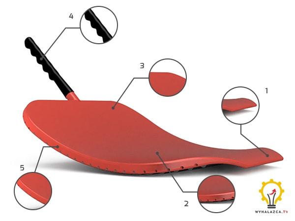 budowa wynalazku medycznego lopatka do zmiany pieluchy