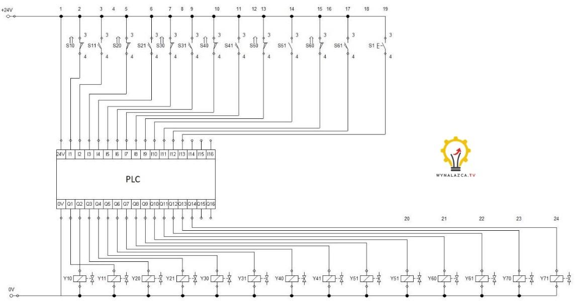układ elektro-pneumatyczny z wykorzystaniem PLC