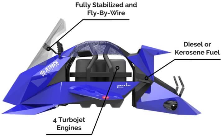 Futurystyczny wynalazek Speeder