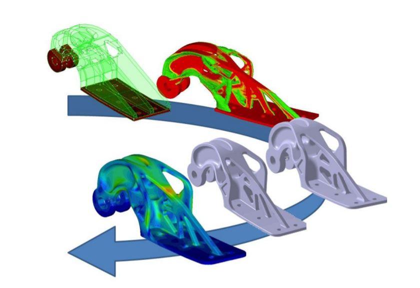 Pętla optymalizacji topologicznej części