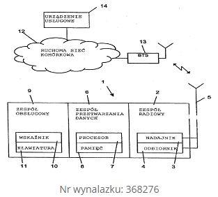 Przykład dokumentacji technicznej wykonawczej (fragment) sposób odnawiania plików