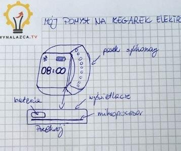 """Prosty, ręczny szkic ideowy - koncepcyjny na przykładzie wynalazku """"Smart Watch"""""""