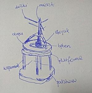 szkic projektu śruby