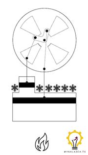 """II etap pracy silnika Stirlinga: """"Rozprężanie"""""""