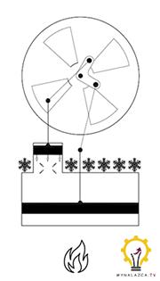 """III etap pracy silnika Stirlinga: """"Ochładzanie"""""""