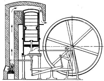 Projekt pierwszego silnika wykonany przez Roberta Stirlinga